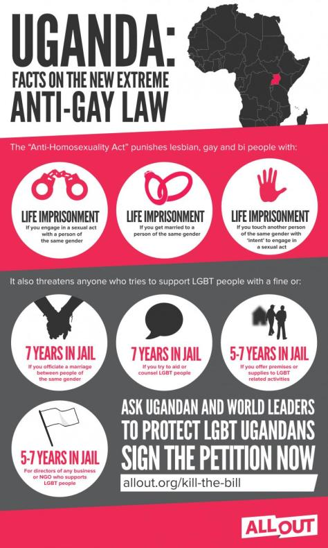 all-out-uganda-infographic2014